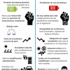 Autoconsumo: España (o sus políticos) contra el mundo.